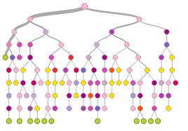solar_power_data's dataset model