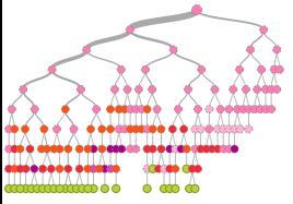household_power_consumption.csv's dataset model