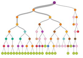 Prosper Listings (1yr 20121203) model