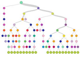 freemium_metrics_cohorts' dataset model