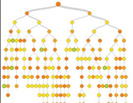 aapl's dataset extended model